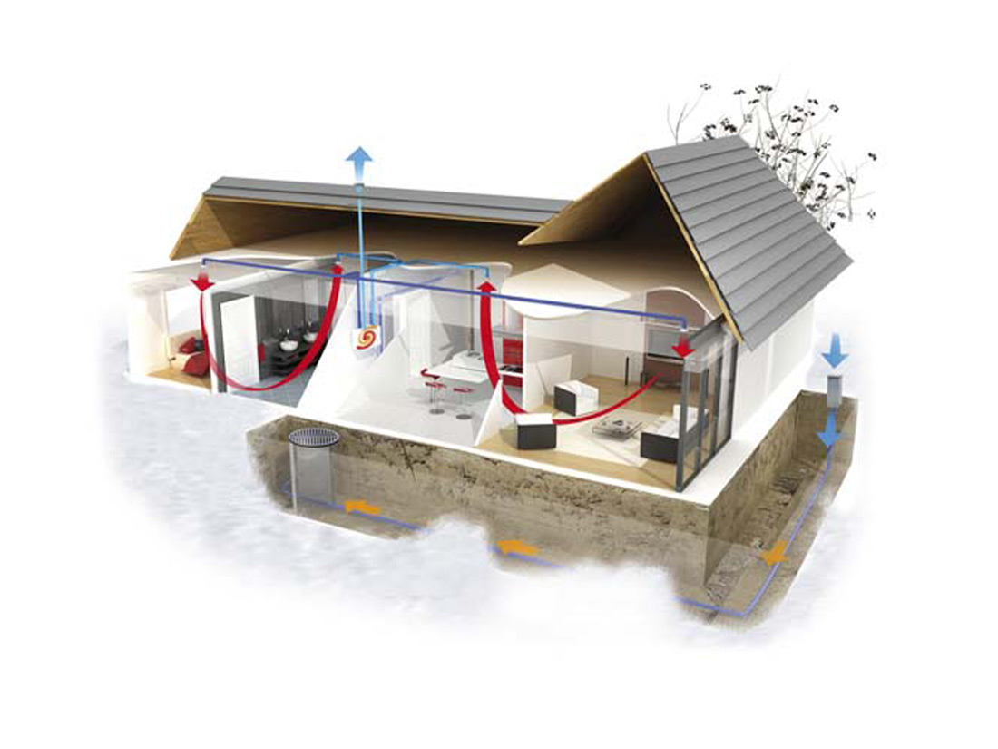 Casa Pasiva Sistema de Redistribución del Aire Drékaro