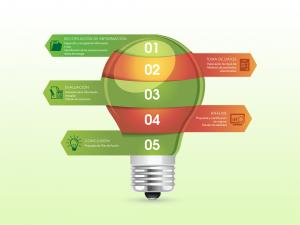 Auditoría Energética Proceso Drékaro